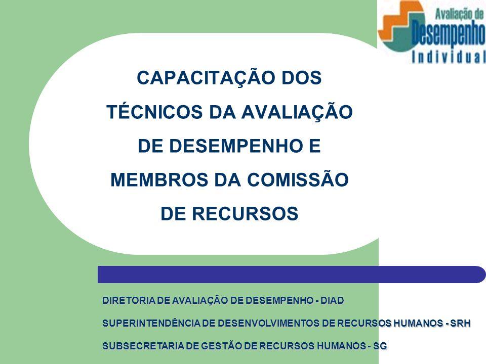 Objetivos do Encontro Desenvolver as competências das Chefias, Técnicos, membros de Comissão de Avaliação e Recursos para atuar nos processos de Avaliação de Desempenho.