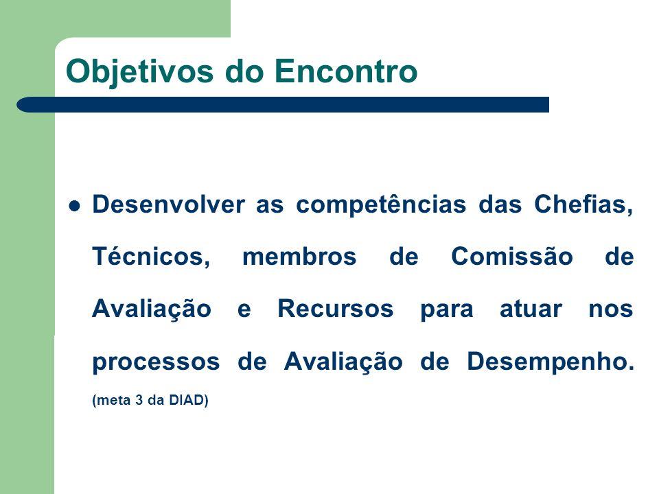TEMAS DO ENCONTRO Resolução Conjunta SEPLAG/SEE nº 7110, de 06 de julho de 2009; Resolução Conjunta SEPLAG/SEE nº 7110, de 06 de julho de 2009; Recursos interpostos por servidores; Recursos interpostos por servidores; Processo Administrativo Processo Administrativo