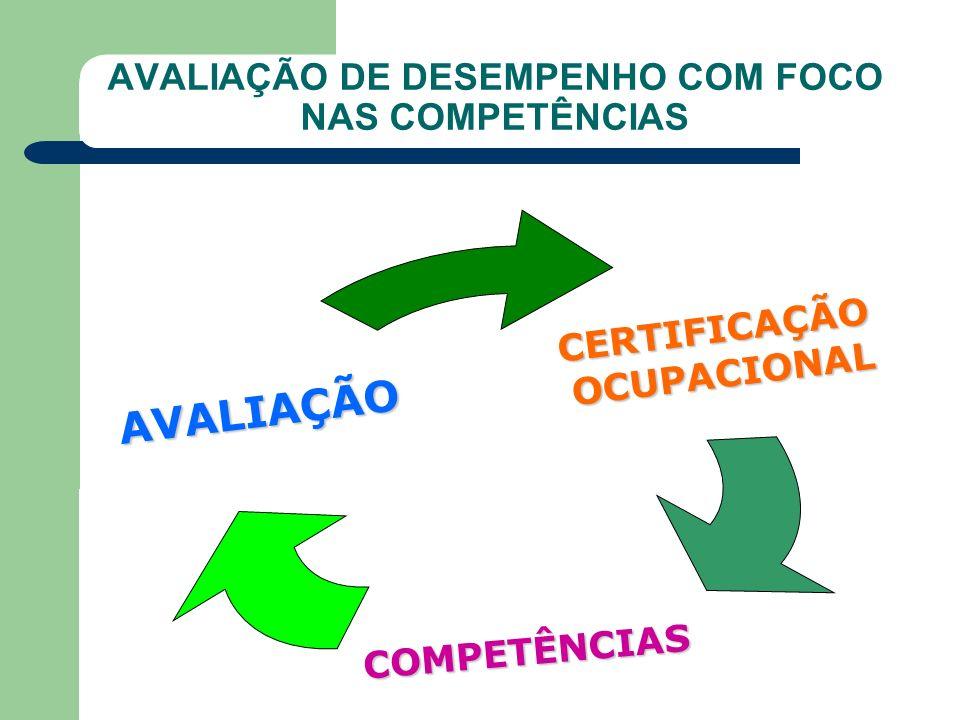 Avaliação orientada para Resultados - Objetivos comuns e alinhados estratégicamente