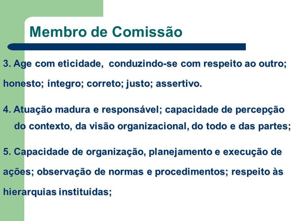 CONDUTA ASSERTIVA NÃO ASSERTIVA ASSERTIVAAGRESSIVA -focado no EU -autoritarismo -reativa -impulsividade -Rígidez/Inflexibilidade -Imposição de regras -Focado no grupo -equilibrada/bom senso -proativa -planejada -diálogo/consenso -regras pactuada -focado no outro -permissividade -defensiva -morosidade -liberalidade/flexibilidade -ausência de regras