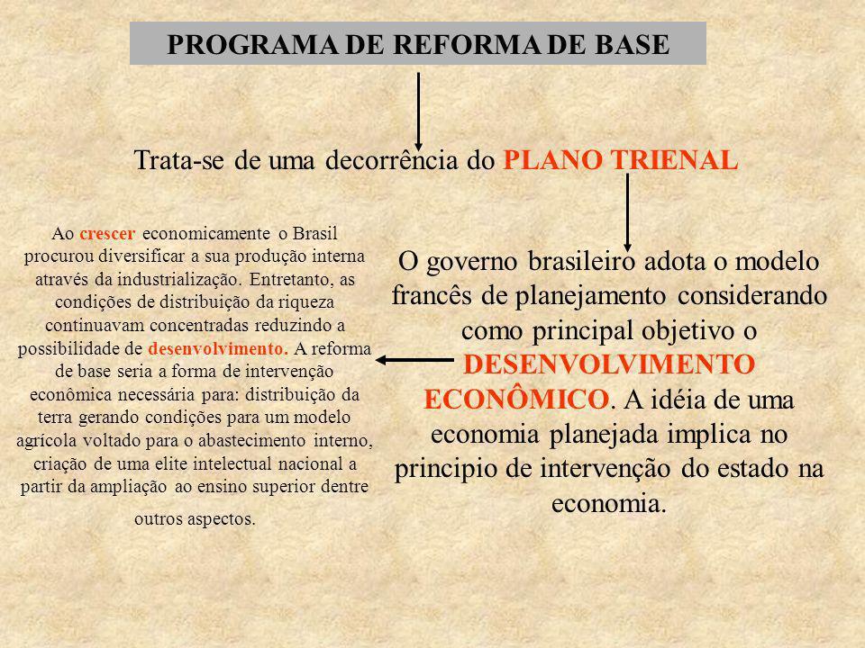 PROGRAMA DE REFORMA DE BASE Trata-se de uma decorrência do PLANO TRIENALO governo brasileiro adota o modelo francês de planejamento considerando como principal objetivo o DESENVOLVIMENTO ECONÔMICO.