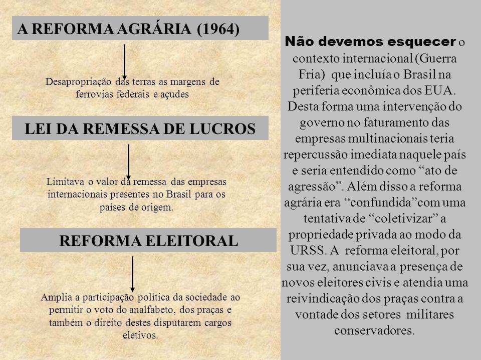 A REFORMA AGRÁRIA (1964) Desapropriação das terras as margens de ferrovias federais e açudes LEI DA REMESSA DE LUCROS Limitava o valor da remessa das empresas internacionais presentes no Brasil para os países de origem.