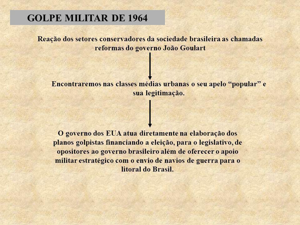 GOLPE MILITAR DE 1964 Reação dos setores conservadores da sociedade brasileira as chamadas reformas do governo João Goulart Encontraremos nas classes médias urbanas o seu apelo popular e sua legitimação.