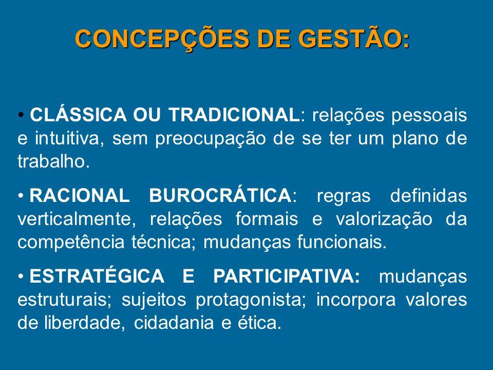 CONCEPÇÕES DE GESTÃO: CLÁSSICA OU TRADICIONAL: relações pessoais e intuitiva, sem preocupação de se ter um plano de trabalho. RACIONAL BUROCRÁTICA: re
