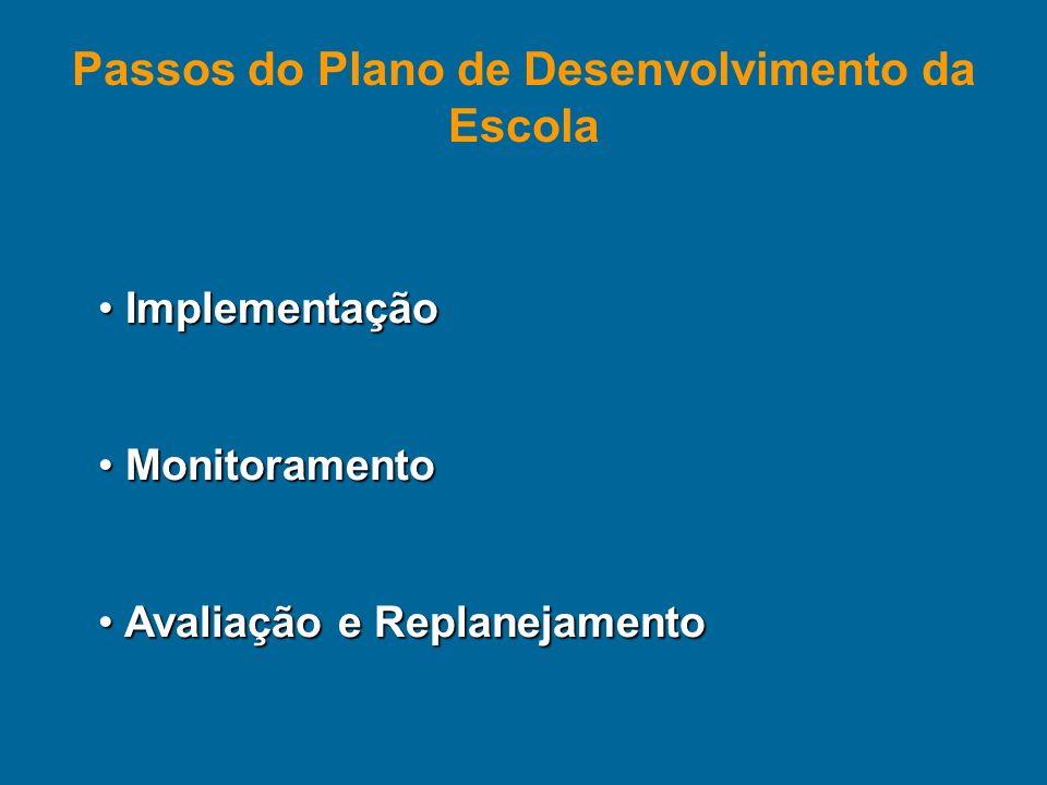 Implementação Implementação Monitoramento Monitoramento Avaliação e Replanejamento Avaliação e Replanejamento Passos do Plano de Desenvolvimento da Es