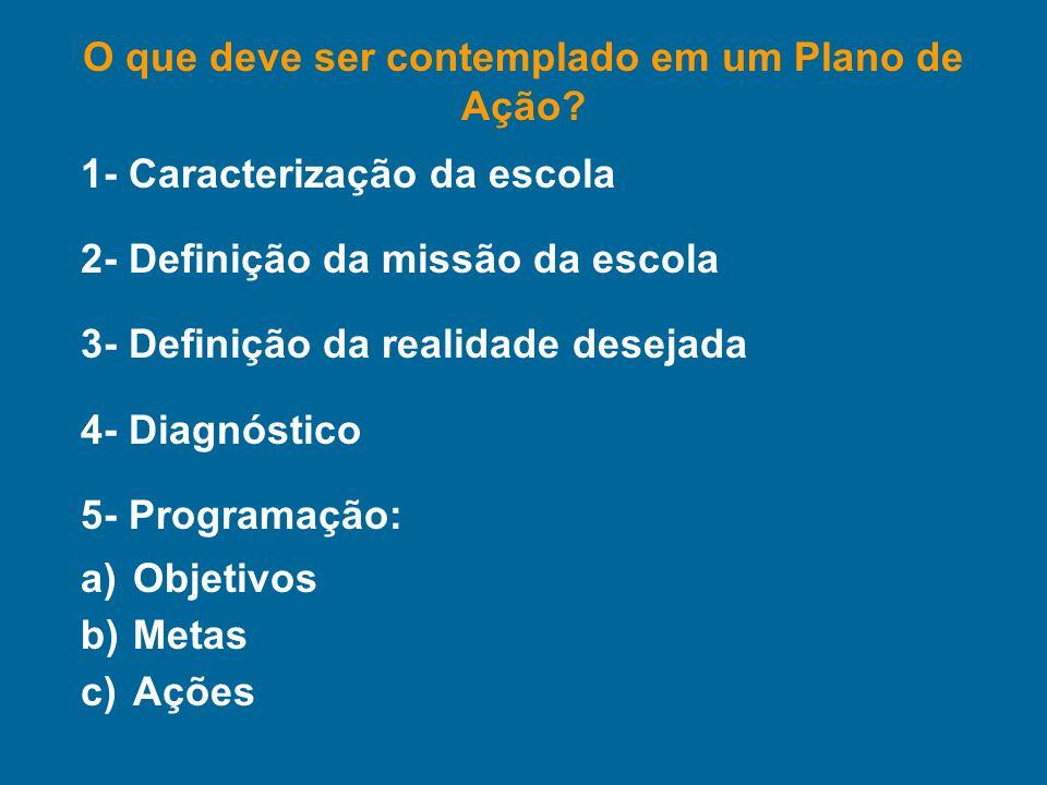 1- Caracterização da escola 2- Definição da missão da escola 3- Definição da realidade desejada 4- Diagnóstico 5- Programação: a)Objetivos b)Metas c)A