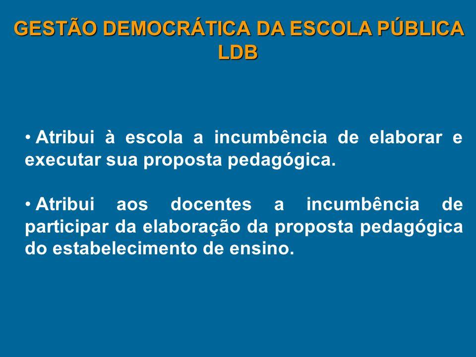 GESTÃO DEMOCRÁTICA DA ESCOLA PÚBLICA LDB Atribui à escola a incumbência de elaborar e executar sua proposta pedagógica. Atribui aos docentes a incumbê