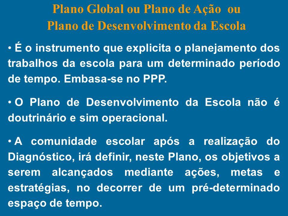 É o instrumento que explicita o planejamento dos trabalhos da escola para um determinado período de tempo. Embasa-se no PPP. O Plano de Desenvolviment