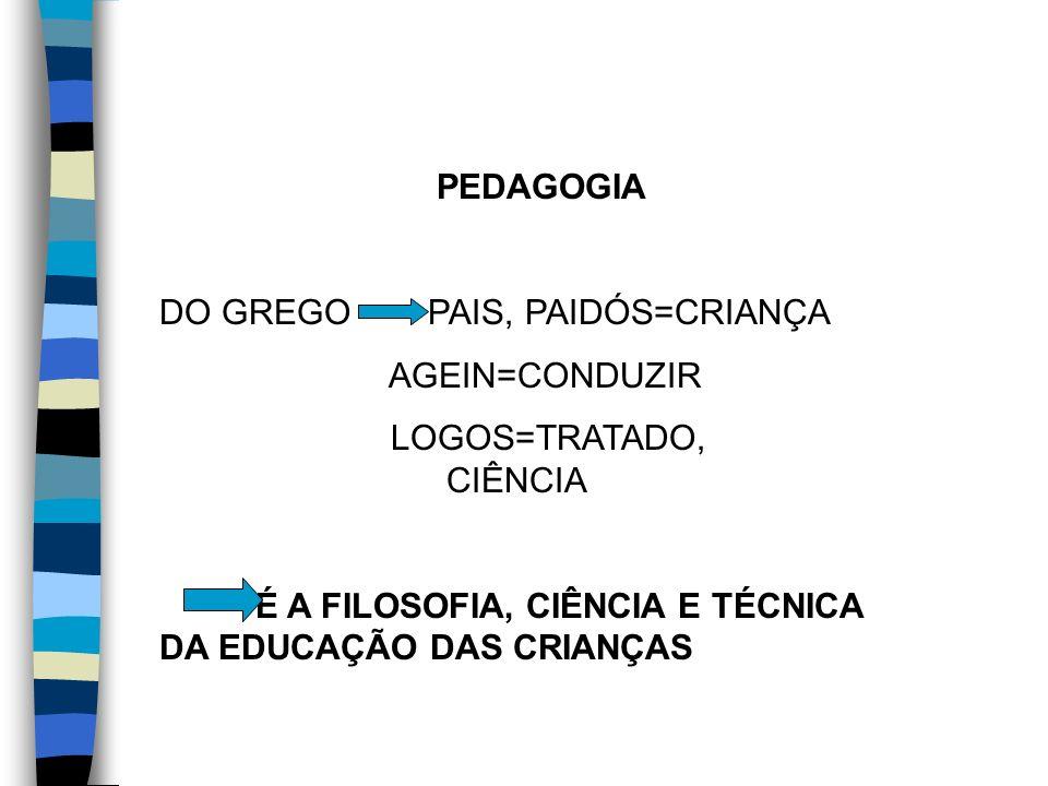 ANDRAGOGIA DO GREGO ANDROS=HOMEM AGEIN=CONDUZIR LOGOS=TRATADO, CIÊNCIA É A FILOSOFIA, CIÊNCIA E TÉCNICA DA EDUCAÇÃO DO HOMEM, DOS ADULTOS.