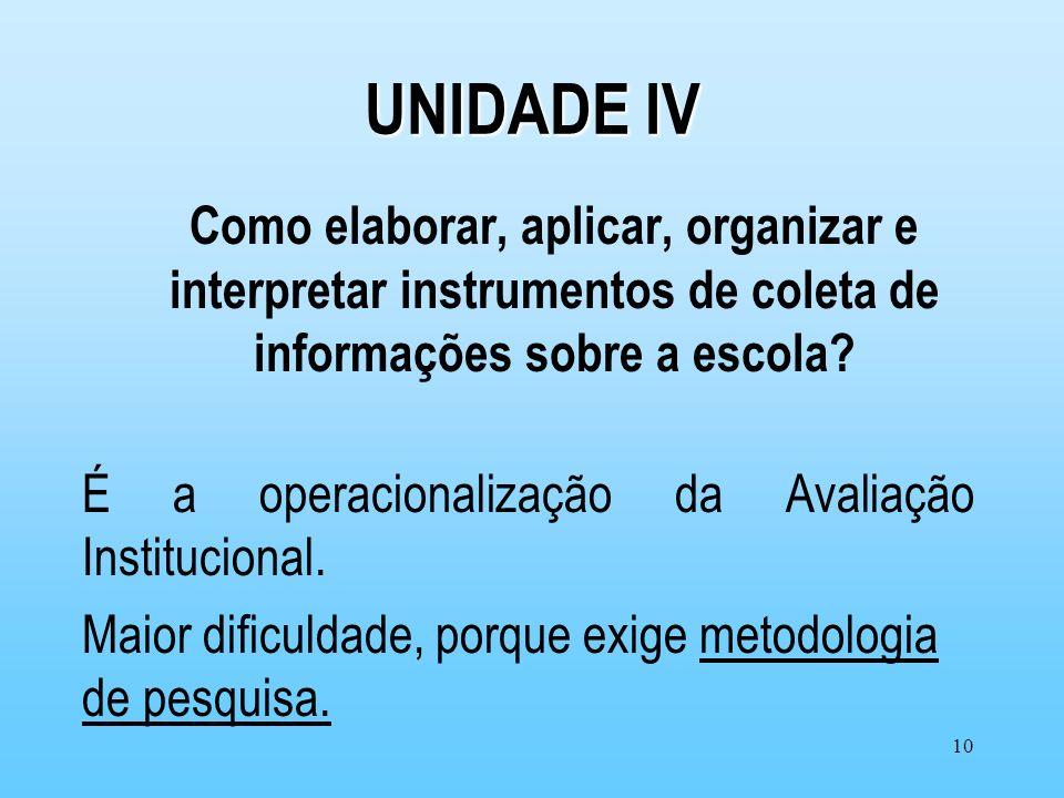 10 UNIDADE IV Como elaborar, aplicar, organizar e interpretar instrumentos de coleta de informações sobre a escola? É a operacionalização da Avaliação