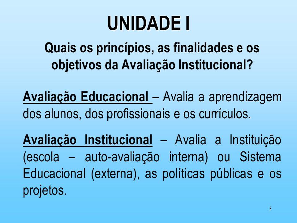 3 UNIDADE I Quais os princípios, as finalidades e os objetivos da Avaliação Institucional? Avaliação Educacional – Avalia a aprendizagem dos alunos, d