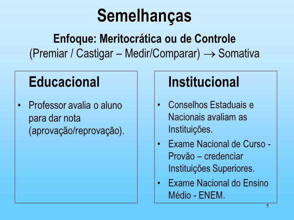 5 Semelhanças Semelhanças Enfoque: Meritocrática ou de Controle (Premiar / Castigar – Medir/Comparar) Somativa Educacional Professor avalia o aluno pa