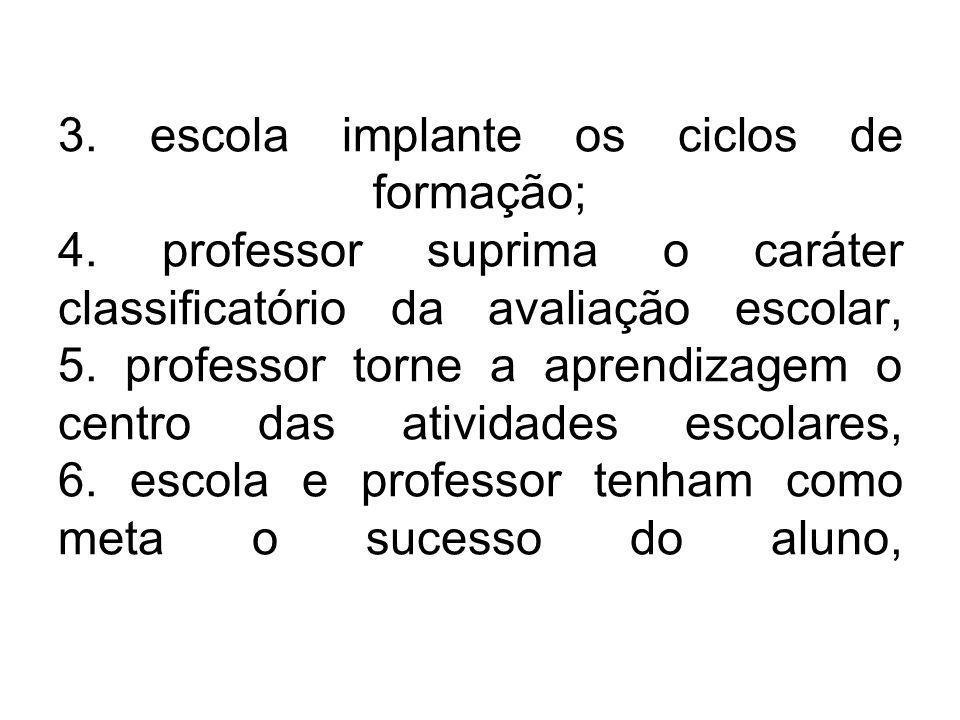 3. escola implante os ciclos de formação; 4. professor suprima o caráter classificatório da avaliação escolar, 5. professor torne a aprendizagem o cen