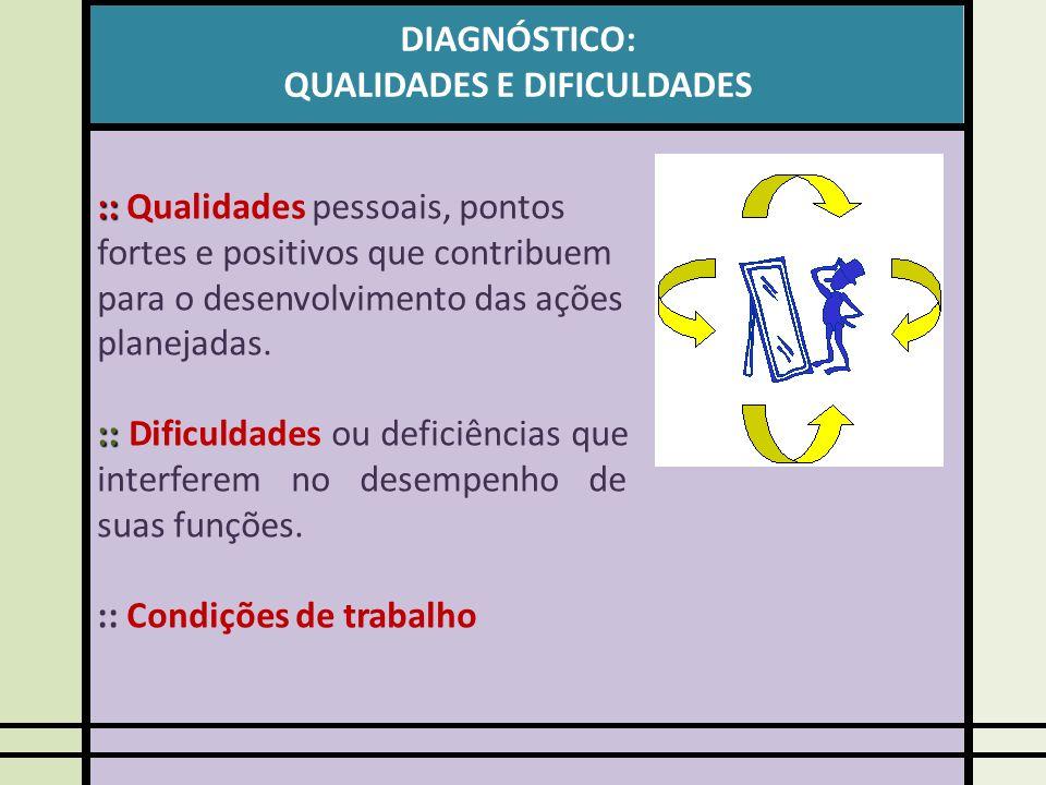 DIAGNÓSTICO: QUALIDADES E DIFICULDADES :: :: Qualidades pessoais, pontos fortes e positivos que contribuem para o desenvolvimento das ações planejadas