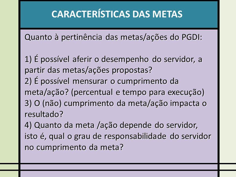 CARACTERÍSTICAS DAS METAS Quanto à pertinência das metas/ações do PGDI: 1) É possível aferir o desempenho do servidor, a partir das metas/ações propos