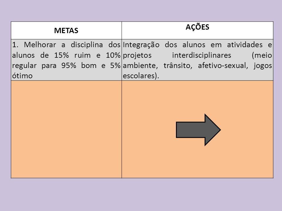 METAS AÇÕES 1.