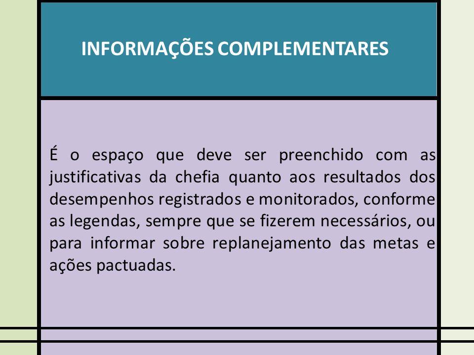 INFORMAÇÕES COMPLEMENTARES É o espaço que deve ser preenchido com as justificativas da chefia quanto aos resultados dos desempenhos registrados e moni