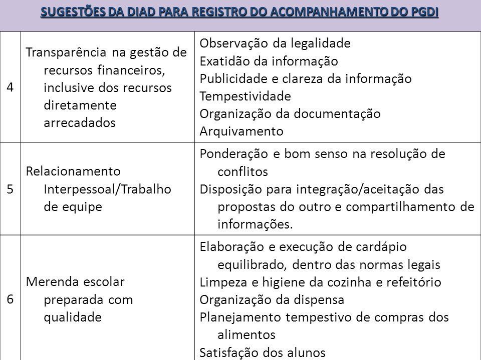 4 Transparência na gestão de recursos financeiros, inclusive dos recursos diretamente arrecadados Observação da legalidade Exatidão da informação Publ