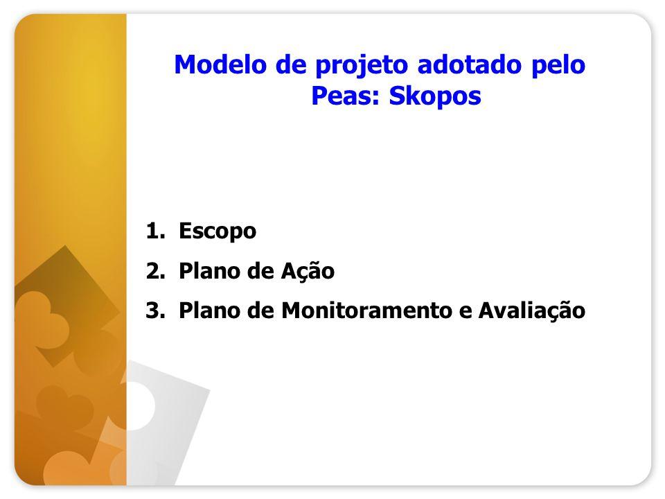 Modelo de projeto adotado pelo Peas: Skopos 1.Escopo 2.Plano de Ação 3.Plano de Monitoramento e Avaliação