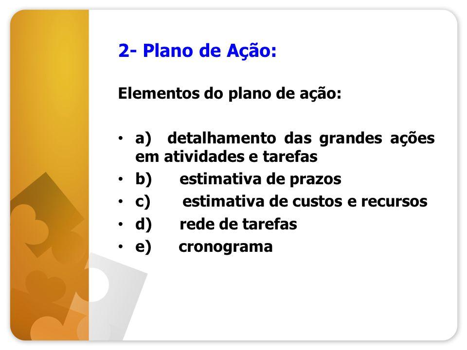 2- Plano de Ação: Elementos do plano de ação: a) detalhamento das grandes ações em atividades e tarefas b) estimativa de prazos c) estimativa de custo