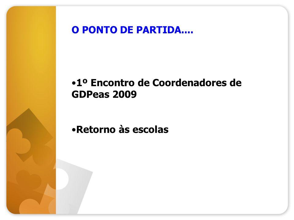 OBJETIVO GERAL OBJETIVOS ESPECÍFICOS ATIVIDA- DES AÇÃOPRAZO RESPONSÁ- VEL RECURSOSPRODUTO RESULTADOS ESPERADOS RISCOS E DIFICUL- DADES 1-1.1 11.