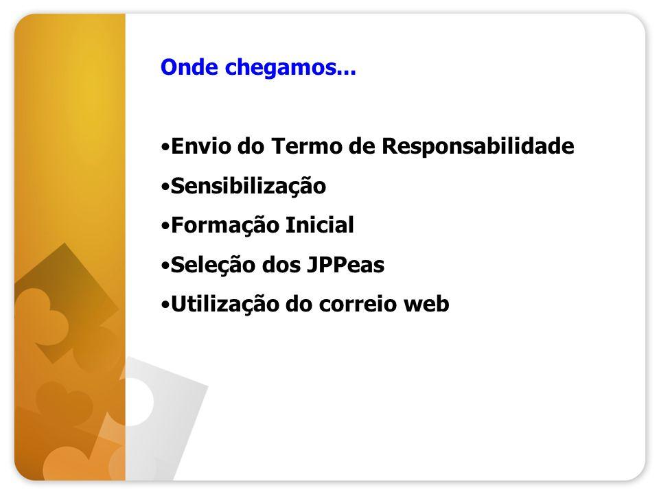 Onde chegamos... Envio do Termo de Responsabilidade Sensibilização Formação Inicial Seleção dos JPPeas Utilização do correio web