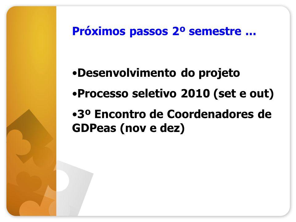 Próximos passos 2º semestre... Desenvolvimento do projeto Processo seletivo 2010 (set e out) 3º Encontro de Coordenadores de GDPeas (nov e dez)