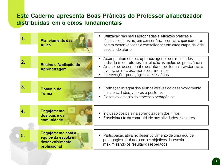 3 Este Caderno apresenta Boas Práticas do Professor alfabetizador distribuídas em 5 eixos fundamentais 2.3.