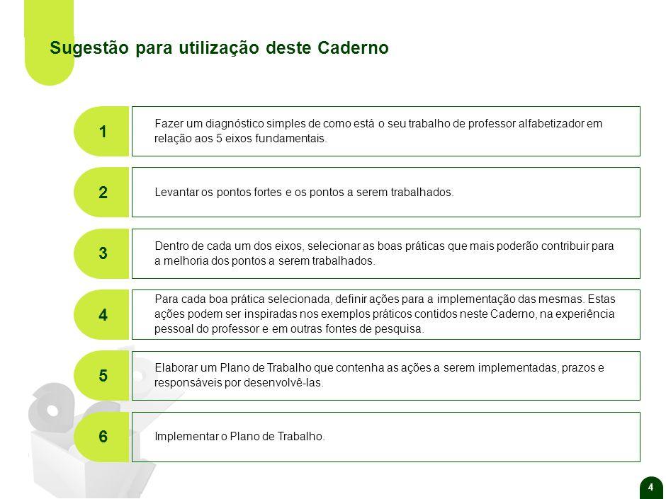 4 Sugestão para utilização deste Caderno Levantar os pontos fortes e os pontos a serem trabalhados.
