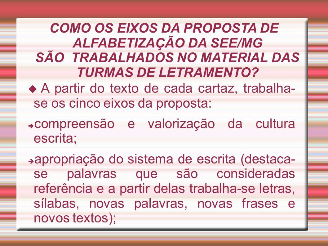 COMO OS EIXOS DA PROPOSTA DE ALFABETIZAÇÃO DA SEE/MG SÃO TRABALHADOS NO MATERIAL DAS TURMAS DE LETRAMENTO? A partir do texto de cada cartaz, trabalha-