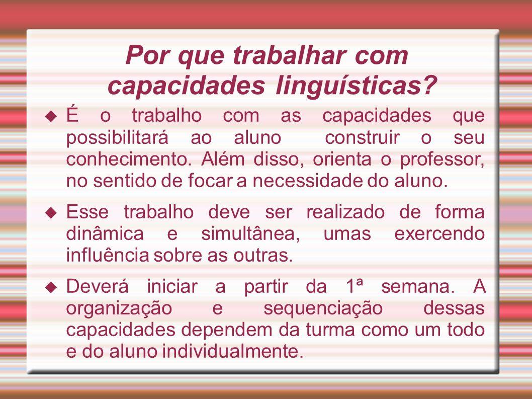 Por que trabalhar com capacidades linguísticas? É o trabalho com as capacidades que possibilitará ao aluno construir o seu conhecimento. Além disso, o