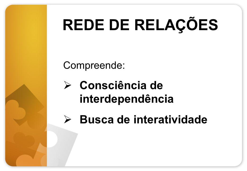 REDE DE RELAÇÕES Compreende: Consciência de interdependência Busca de interatividade
