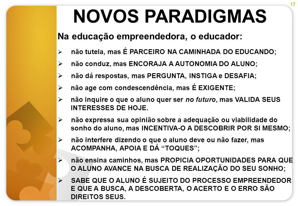 NOVOS PARADIGMAS Na educação empreendedora, o educador: não tutela, mas É PARCEIRO NA CAMINHADA DO EDUCANDO; não conduz, mas ENCORAJA A AUTONOMIA DO A