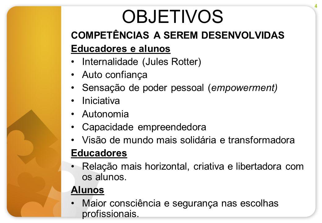 OBJETIVOS COMPETÊNCIAS A SEREM DESENVOLVIDAS Educadores e alunos Internalidade (Jules Rotter) Auto confiança Sensação de poder pessoal (empowerment) I