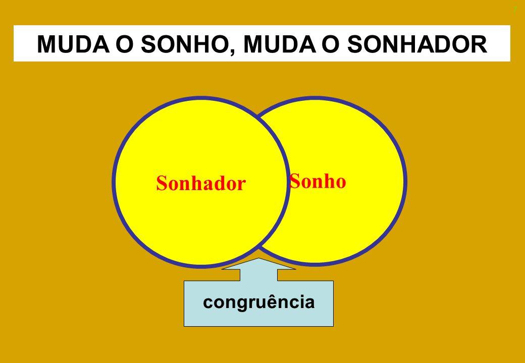 Sonhador congruência Sonho MUDA O SONHO, MUDA O SONHADOR 7