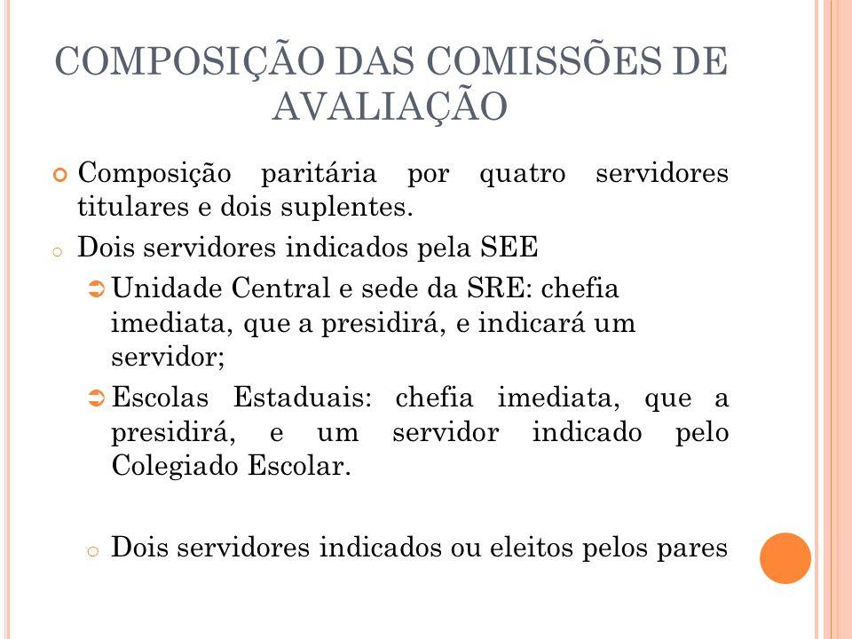 COMPOSIÇÃO DAS COMISSÕES DE AVALIAÇÃO Composição paritária por quatro servidores titulares e dois suplentes. o Dois servidores indicados pela SEE Unid