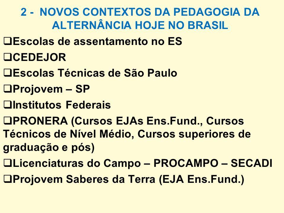 2 - NOVOS CONTEXTOS DA PEDAGOGIA DA ALTERNÂNCIA HOJE NO BRASIL Escolas de assentamento no ES CEDEJOR Escolas Técnicas de São Paulo Projovem – SP Insti