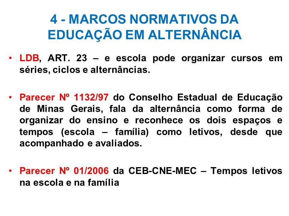 4 - MARCOS NORMATIVOS DA EDUCAÇÃO EM ALTERNÂNCIA LDB, ART. 23 – e escola pode organizar cursos em séries, ciclos e alternâncias. Parecer Nº 1132/97 do