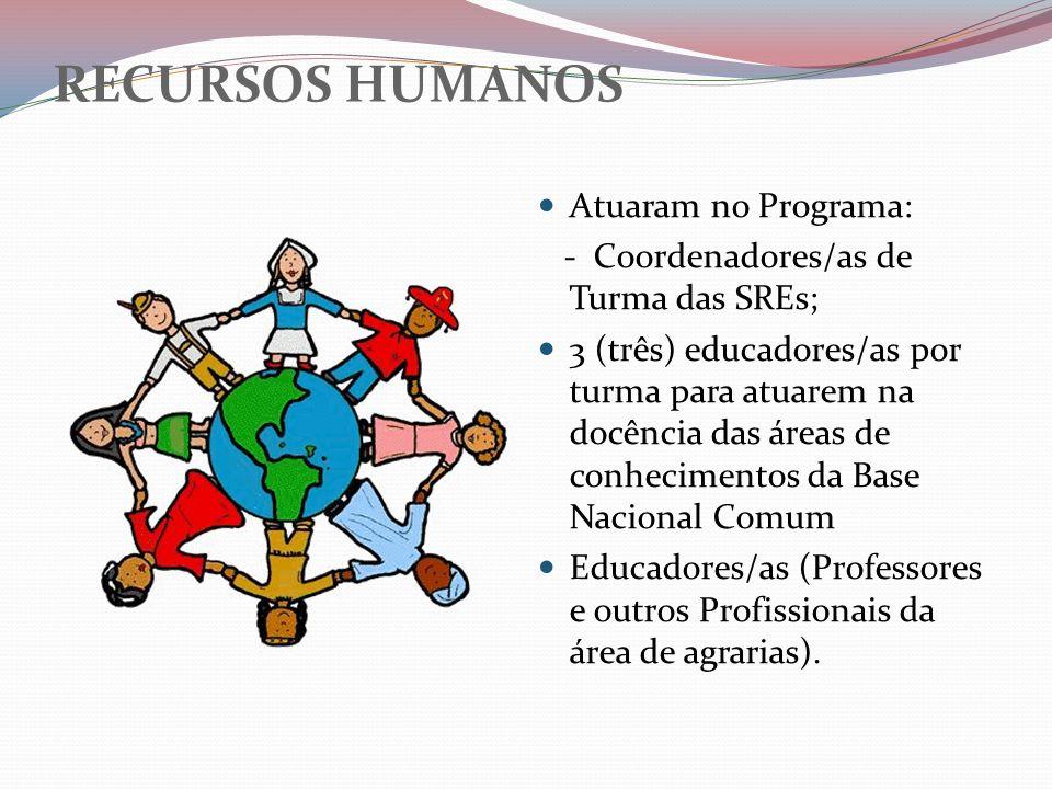 RECURSOS HUMANOS Atuaram no Programa: - Coordenadores/as de Turma das SREs; 3 (três) educadores/as por turma para atuarem na docência das áreas de con