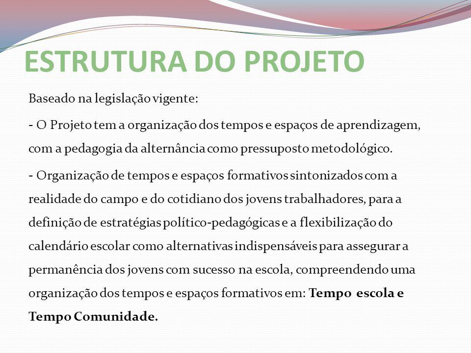 ESTRUTURA DO PROJETO Baseado na legislação vigente: - O Projeto tem a organização dos tempos e espaços de aprendizagem, com a pedagogia da alternância