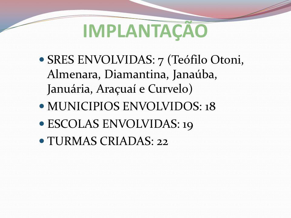 IMPLANTAÇÃO SRES ENVOLVIDAS: 7 (Teófilo Otoni, Almenara, Diamantina, Janaúba, Januária, Araçuaí e Curvelo) MUNICIPIOS ENVOLVIDOS: 18 ESCOLAS ENVOLVIDA