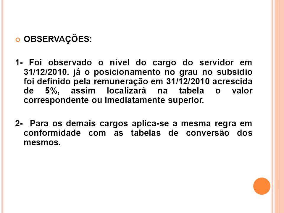 OBSERVAÇÕES: 1- Foi observado o nível do cargo do servidor em 31/12/2010. já o posicionamento no grau no subsidio foi definido pela remuneração em 31/