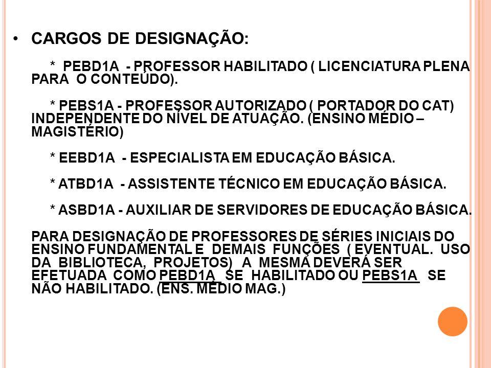 CARGOS DE DESIGNAÇÃO: * PEBD1A - PROFESSOR HABILITADO ( LICENCIATURA PLENA PARA O CONTEÚDO). * PEBS1A - PROFESSOR AUTORIZADO ( PORTADOR DO CAT) INDEPE