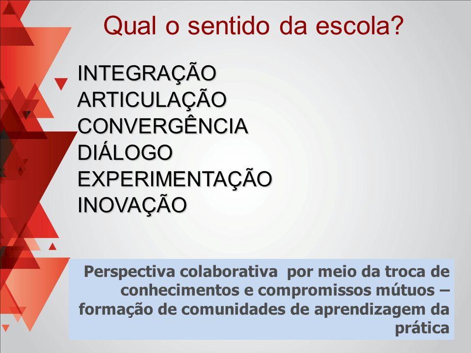 INTEGRAÇÃOARTICULAÇÃOCONVERGÊNCIADIÁLOGOEXPERIMENTAÇÃOINOVAÇÃO Perspectiva colaborativa por meio da troca de conhecimentos e compromissos mútuos – for