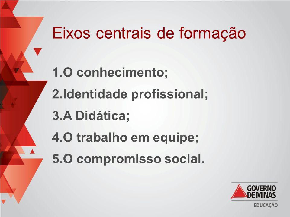 1.O conhecimento; 2.Identidade profissional; 3.A Didática; 4.O trabalho em equipe; 5.O compromisso social. Eixos centrais de formação