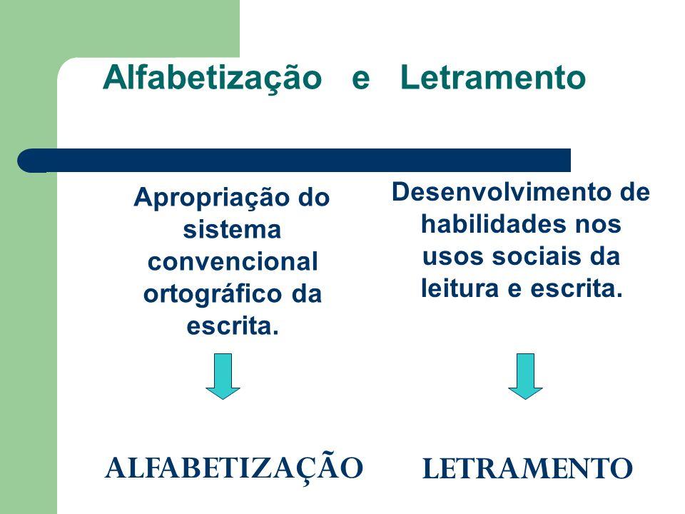 Alfabetização e Letramento Apropriação do sistema convencional ortográfico da escrita. Desenvolvimento de habilidades nos usos sociais da leitura e es