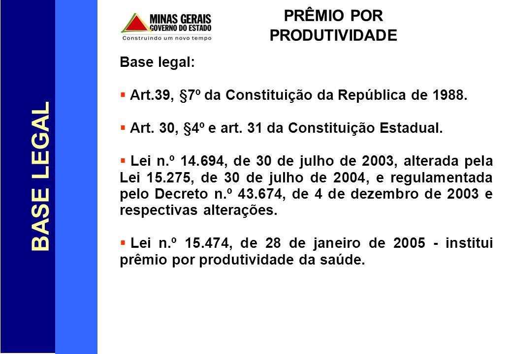 BASE LEGAL PRÊMIO POR PRODUTIVIDADE Base legal: Art.39, §7º da Constituição da República de 1988. Art. 30, §4º e art. 31 da Constituição Estadual. Lei