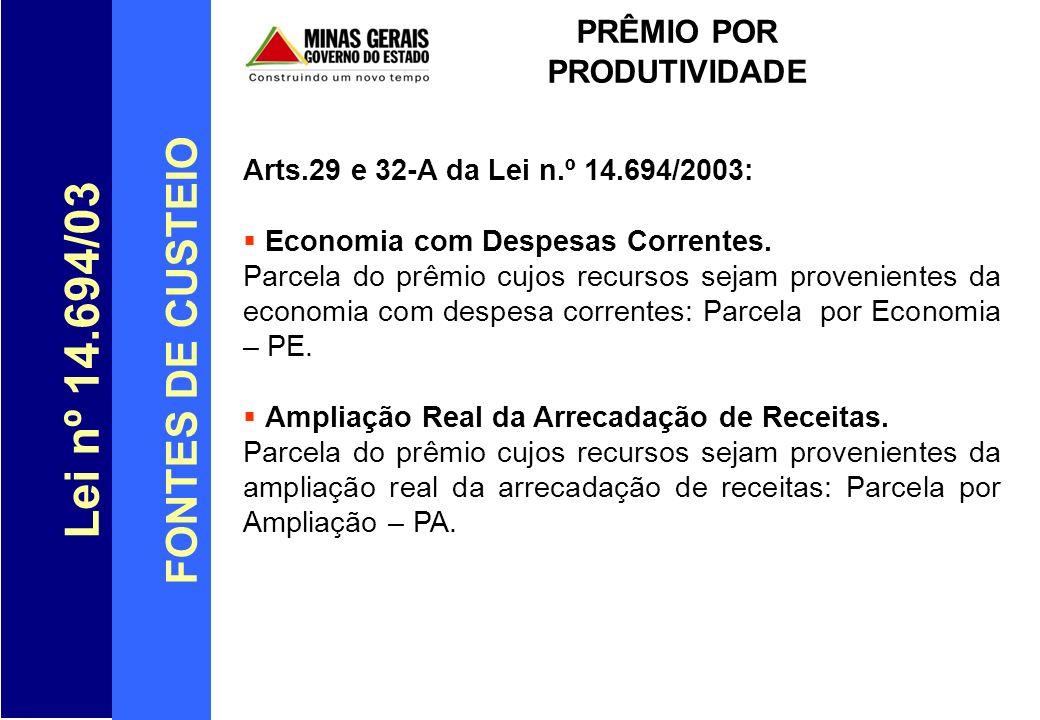 Lei nº 14.694/03 FONTES DE CUSTEIO PRÊMIO POR PRODUTIVIDADE Arts.29 e 32-A da Lei n.º 14.694/2003: Economia com Despesas Correntes. Parcela do prêmio