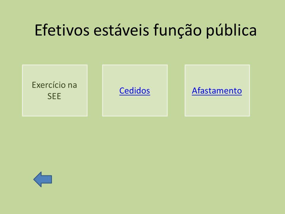 Efetivos estáveis função pública Exercício na SEE CedidosAfastamento