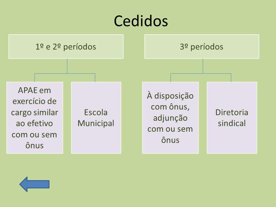 Cedidos 1º e 2º períodos APAE em exercício de cargo similar ao efetivo com ou sem ônus Escola Municipal 3º períodos À disposição com ônus, adjunção co